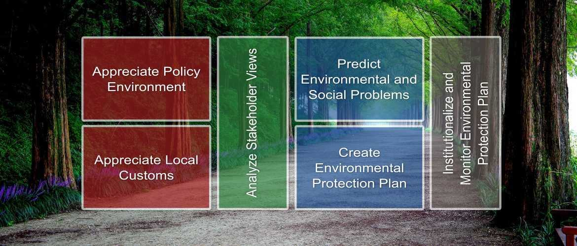 sucoso-environmental-impact-assessment-esis